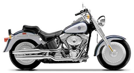 Harley-Davidson Fat Boy Injection