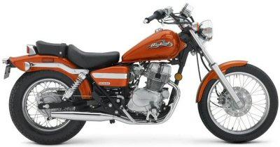 Honda CMX 250 Rebel
